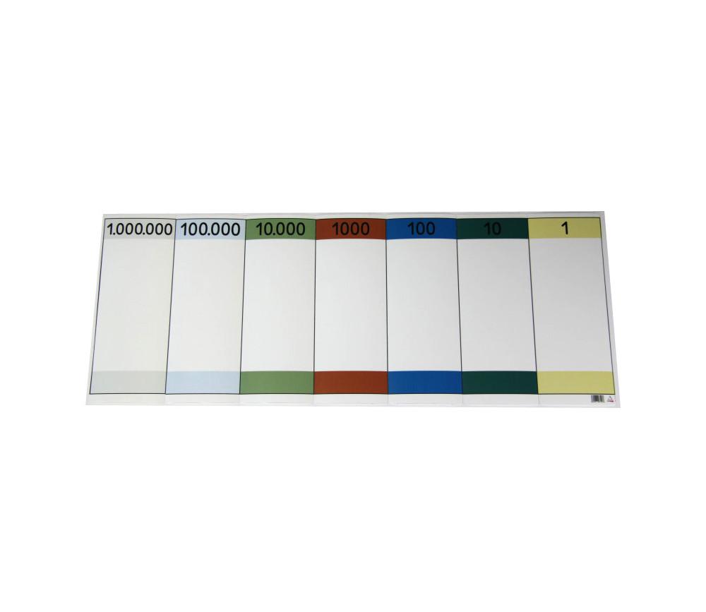 Tableau de numération décimale pliant 80 x 31 cm